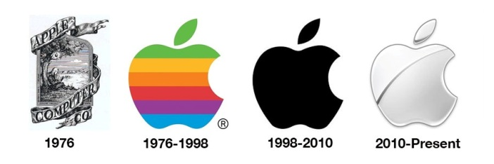 apple rebranding proprintweb