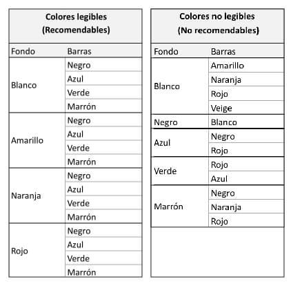 codi_barres_combinacion colores recomendables
